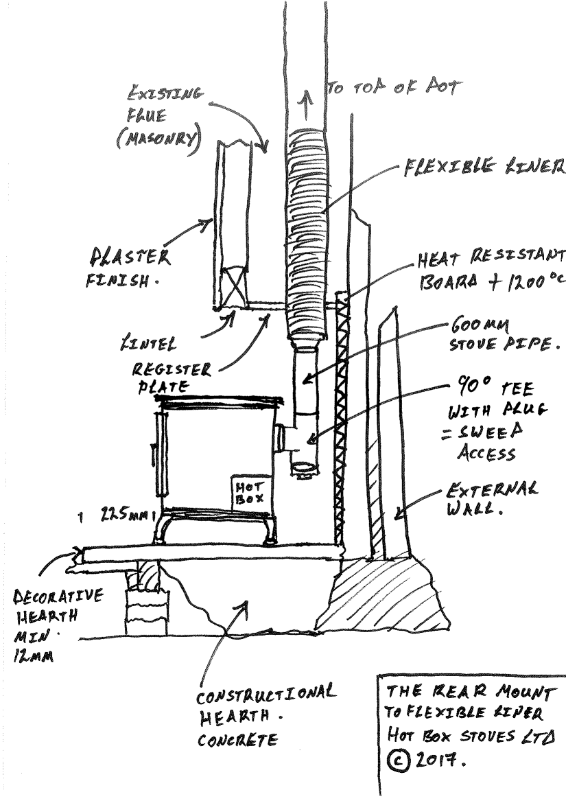 A drawing of the Installation of a Flexible Flue Liner