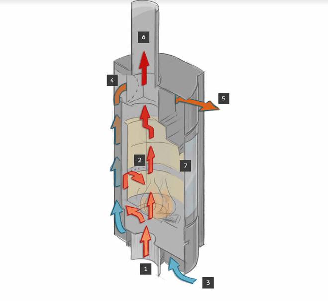 Stuv 30 diagram