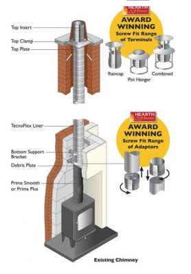installation of a flexible flue liner into an existing chimney, Hot box Stoves, HETAS registered engineers and installers of wood burning stoves, quality stoves online.